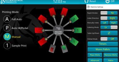 Сенсорная панель управления станков Workhorse для шелкографии на футболках