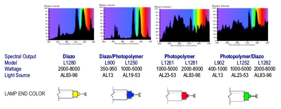 olec-spectramatch-2